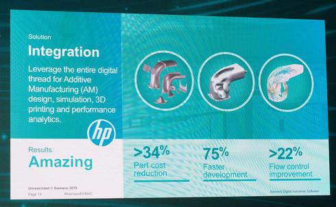 HPの3Dプリンタ開発の事例では、プリントヘッドの冷却機構の性能を改善し、プリント速度の向上に貢献した