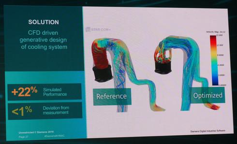 流体解析の結果を設計にフィードバックしてトポロジー最適化で新たなダクト形状を導き出した