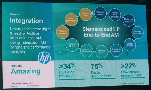 SiemensとHPによるアディティブマニュファクチャリング領域における取り組みについて