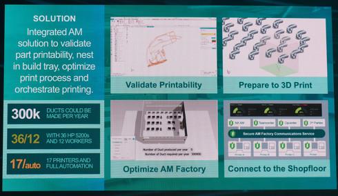 アディティブマニュファクチャリングソリューションを構築し、自らの工場で3Dプリンタを製造装置として本格的に活用するHP