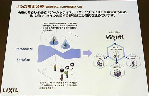 「3×4」における4つの技術分野