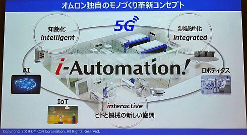 「i-Automation」は5Gによって可能性が広がる