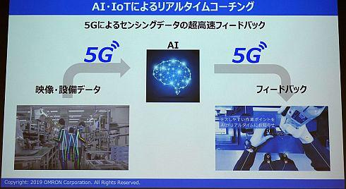 「AI/IoTによるリアルタイムコーチング」のイメージ