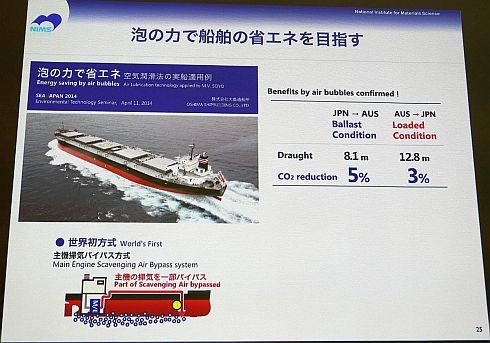 船底に空気の泡を送り込むことでCO2排出量を低減する実証実験の成果