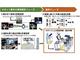 ロボットが自律的な部品供給、組み立て作業をするAI技術を開発