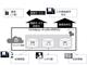 工作機械業界共通のデジタル基盤構築へ、ファナック、富士通、NTT Comが共同開発