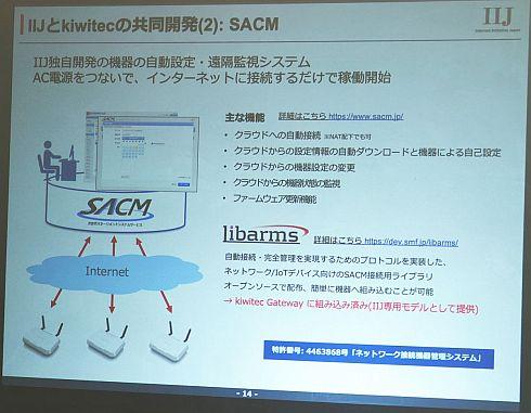 SACM機能の概要
