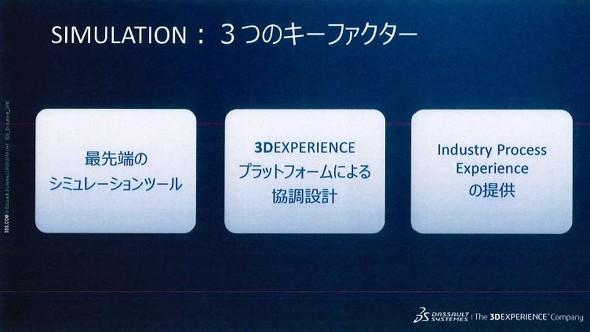 シミュレーション技術をさまざまな産業分野に適用していくために必要な3つの要因