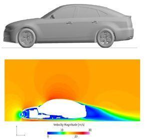 【参考イメージ】自動車空力解析用モデルと解析結果 出典:ヴァイナス