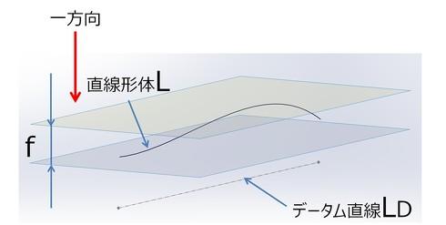 図1 一方向の平行度