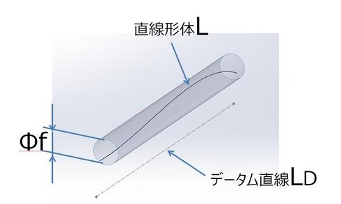 図5 方向を定めない場合の平行度