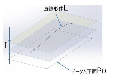図7 直線形体のデータム平面に対する平行度