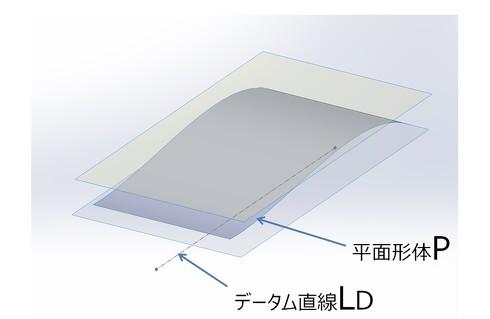 図10 平面形体のデータム直線に対する平行度