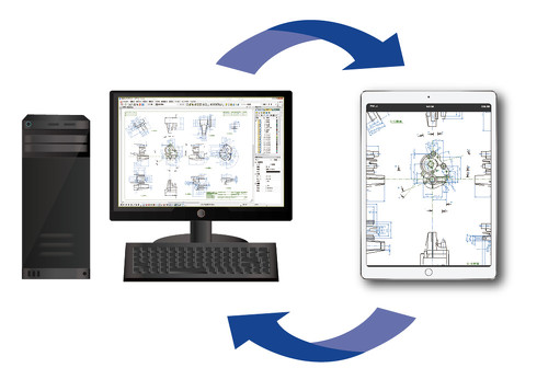 iPadとの連携イメージ