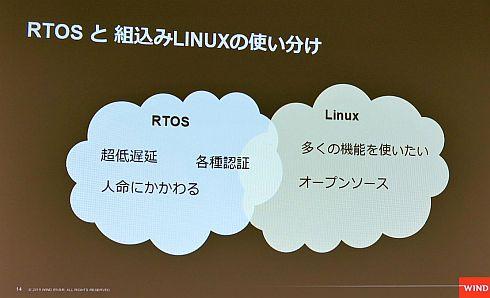 リアルタイムOSと組み込みLinuxの使い分け