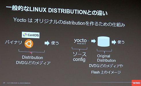 一般的なLinuxディストリビューションとYoctoの違い