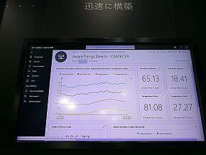 「Windows for IoT」の「Fast」に対応する展示