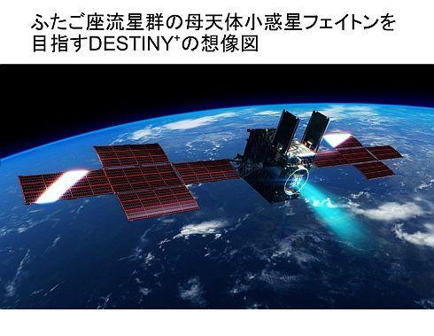 探査機「DESTINY+」のイメージCG