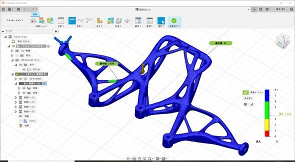 図11 フォーム機能で左右対称に整えたモデルの解析結果