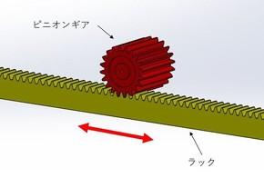 ラック&ピニオン機構について(1)