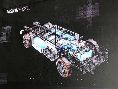 燃料電池システムのイメージ