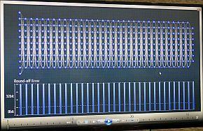 最初は全ての層で32ビットで演算