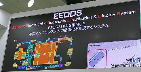 EEDDSのコンセプト