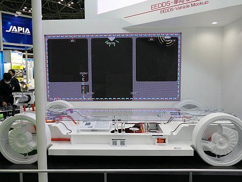 EVプラットフォームにさまざまなキャビンが搭載される