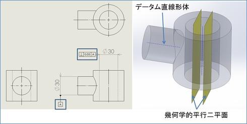 図3 中心軸にデータムおよび直角度を設定する例