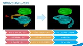 3Dプリンタのメリット(1)