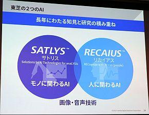 AIも「SATLYS」と「RECAIUS」を展開