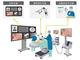 内視鏡外科手術の均質化、安全性、効率性に貢献するシステムの開発開始