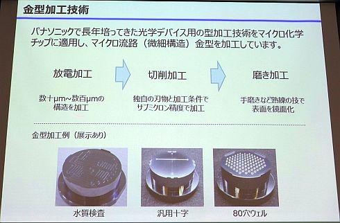 金型加工における技術開発要素