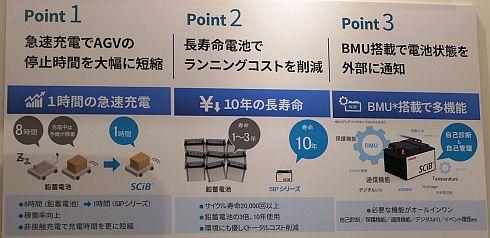 「SCiB SIPシリーズ」と鉛電池の比較