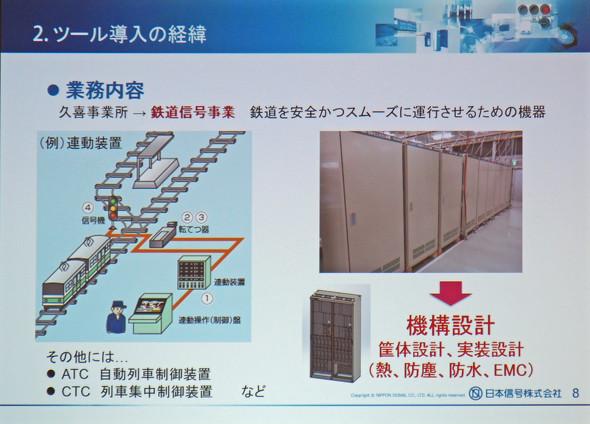 自動設計ツールの導入対象となった鉄道信号事業における各種装置(機器)について