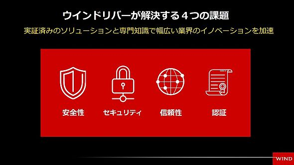 ウインドリバーは「安全性」「セキュリティ」「信頼性」「認証」を満たす基盤を提供している