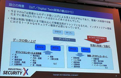 IXSの設立背景