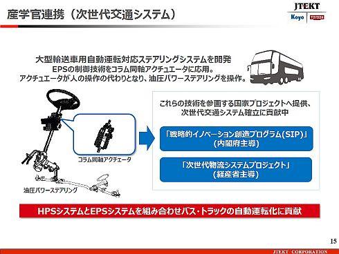 次世代交通システム向けのステアリングシステム