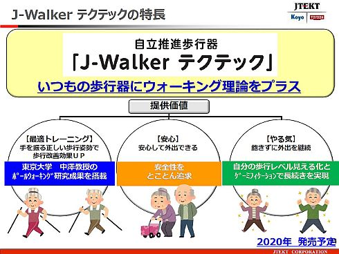 「J-Walker テクテック」の特徴
