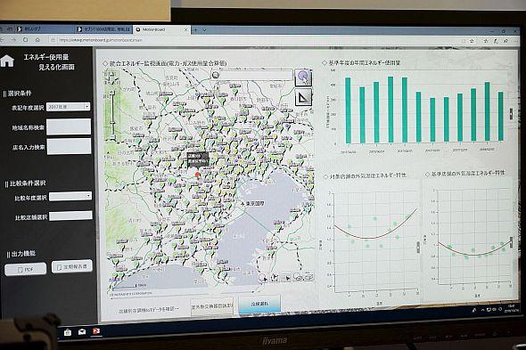 チェーンストア向け設備運用効率化ソリューションのデモ画面