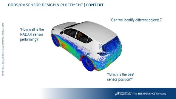 流体シミュレーションを組み合わせて泥水の付着を再現しながら、最適なレーダーセンサーの配置を検討できる(出典:ダッソー・システムズ)