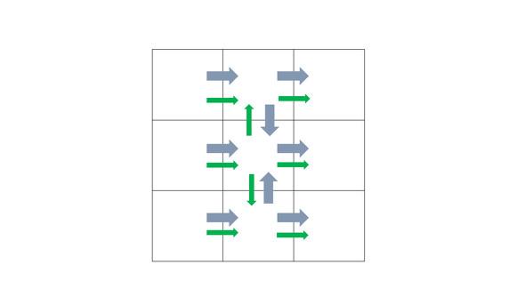 図2 運動量保存則