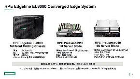 「EL8000」のシステム概要