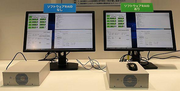 ソフトウェアRAIDのデモにおける性能を示す画面