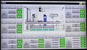 製造ダッシュボードの表示画面の一例