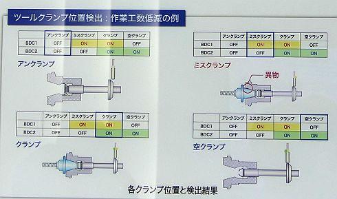 「H3C」はデバイス1個でクランプの4位置を検出できる