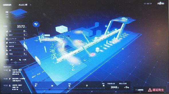 「駅業務支援システム」における「旅客」の画面イメージ