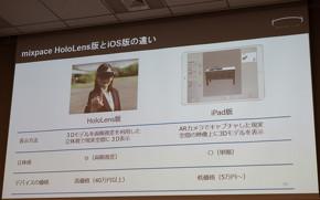 HoloLens版とiPad版の違い