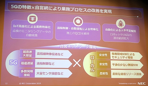 5Gの特徴×自営網により業務プロセスの改善を実現