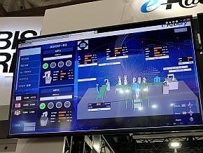 スマート工場デモの状態を確認できるモニター画面